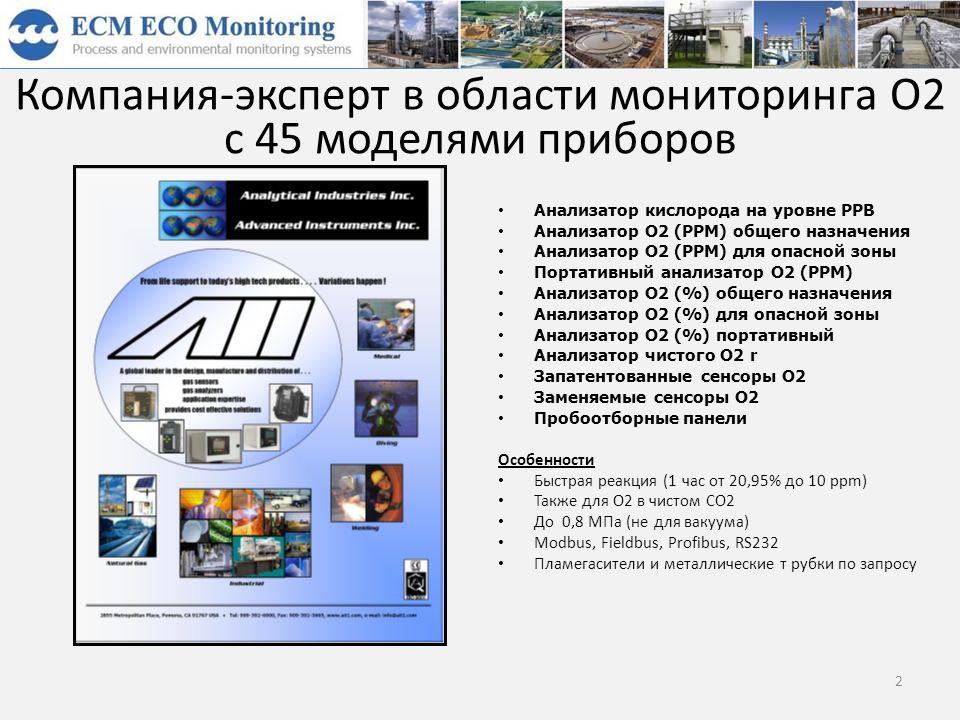 3 Мониторинг воздуха Разделение воздуха при производстве CO2, H2 n Качество напитков - чистота CO2 Электроника Мониторинг замкнутых пространств Мониторинг диспетчерских Пищевая упаковка Производство стекла Анализ газовой фазы над продуктом Воздух защитных камер Портативные газогенераторы (N2,O2,Air) НИР-лаборатории Промышленные применения Hyperbaric Diving Металлообработка Транспортировка газов Переработка пара на судах Перекачивание природного газа Подавление азота Нефтехимических процессы Фармацевтика Эффективность сгорания Полупроводники Генерация атомной энергии Обработка сточных вод Транспортные суда