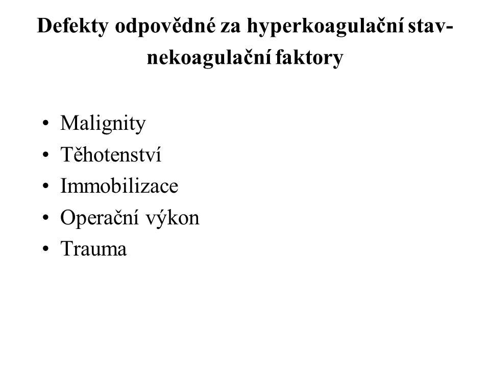 Defekty odpovědné za hyperkoagulační stav- nekoagulační faktory Malignity Těhotenství Immobilizace Operační výkon Trauma