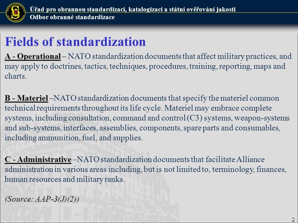 Úřad pro obrannou standardizaci, katalogizaci a státní ověřování jakosti Odbor obranné standardizace STANDARD-RELATED DOCUMENTS (NATO or NON-NATO) STANDARD-RELATED DOCUMENTS (NATO or NON-NATO) Implementation guides Catalogues User manuals / Handbooks COVERING DOCUMENTS STANAG (Interoperability) STANAG (Interoperability) STANREC (Recommended practices) STANREC (Recommended practices) ALLIED STANDARDS 3 Three main categories of NATO stand.