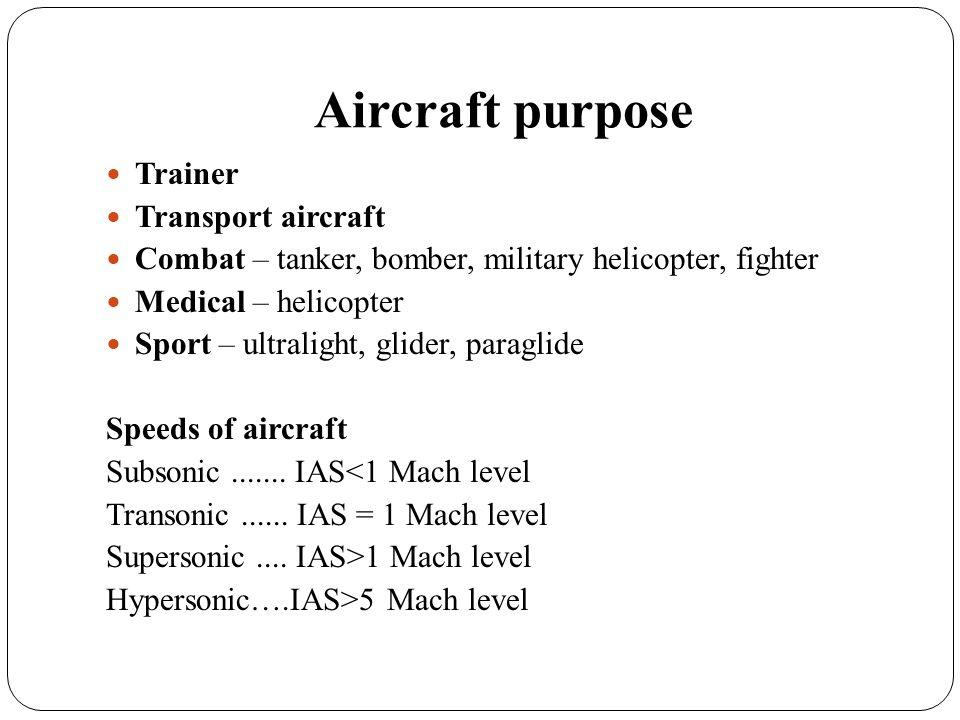 Subsonic - podzvuková Transonic- těsně podzvuková Supersonic - nadzvuková Hypersonic- vysoce nadzvuková Starboard wing - pravé křídlo Port wing - levé křídlo Landing gear - podvozek Undercarriadge - podvozek Undercarriadge bay - podvozková gondola Undercarriadge door - podvozková dvířka Undercarriedge leg - podvozková noha Control stick- řídící páka Rolling or Banking- klonění Yawing - zatáčení Pitching - klopení Climbing - stoupání Diving or Descending - klesání