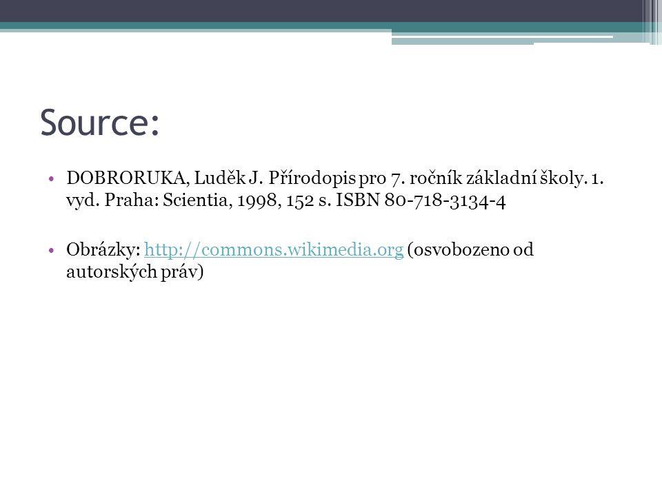 Source: DOBRORUKA, Luděk J. Přírodopis pro 7. ročník základní školy. 1. vyd. Praha: Scientia, 1998, 152 s. ISBN 80-718-3134-4 Obrázky: http://commons.