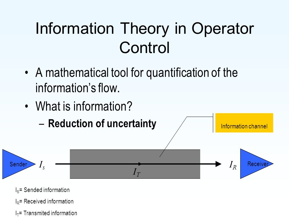 Information Theory in Operator Control A mathematical tool for quantification of the information's flow. What is information? – Reduction of uncertain