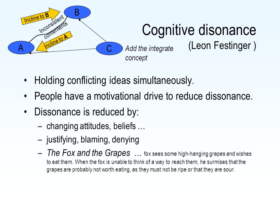 Cognitive disonance (Leon Festinger ) Holding conflicting ideas simultaneously. People have a motivational drive to reduce dissonance. Dissonance is r