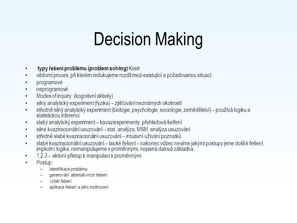 Decision Making typy řešení problému (problem solving) Kostr vědomí proces, při kterém redukujeme rozdíl mezi existující a požadovanou situací. progra