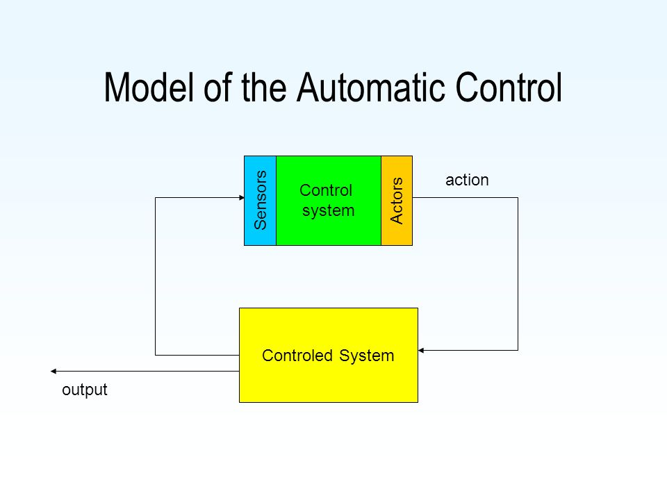 Model of the Automatic Control Control system SensorsActors Controled System output action