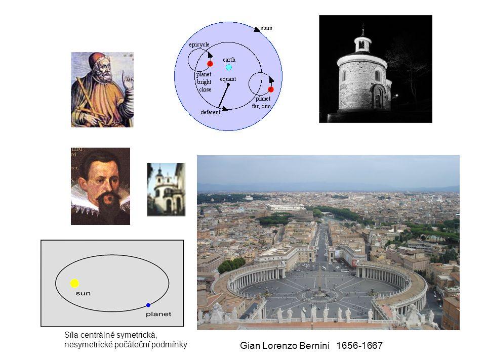 Gian Lorenzo Bernini 1656-1667 Síla centrálně symetrická, nesymetrické počáteční podmínky