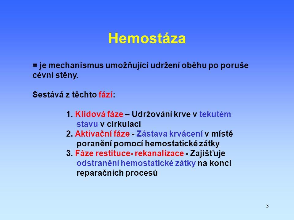 3 Hemostáza = je mechanismus umožňující udržení oběhu po poruše cévní stěny. Sestává z těchto fází: 1. Klidová fáze – Udržování krve v tekutém stavu v