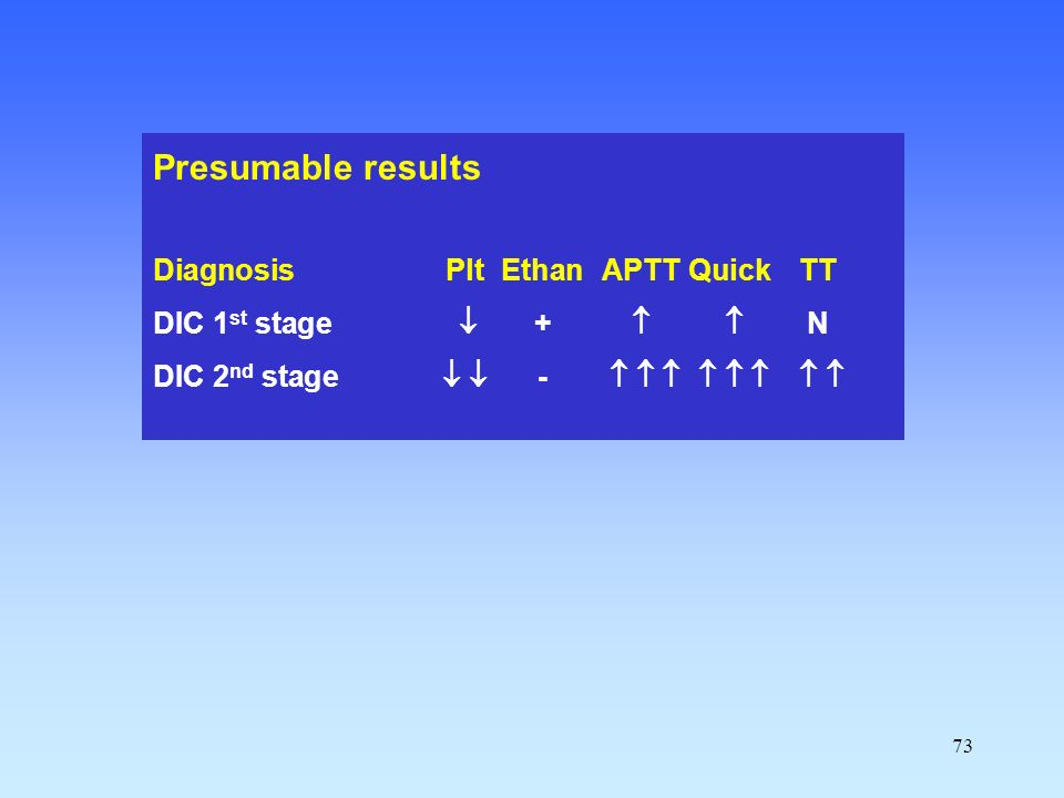 73 Presumable results DiagnosisPltEthanAPTTQuickTT DIC 1 st stage  +   N DIC 2 nd stage   -        