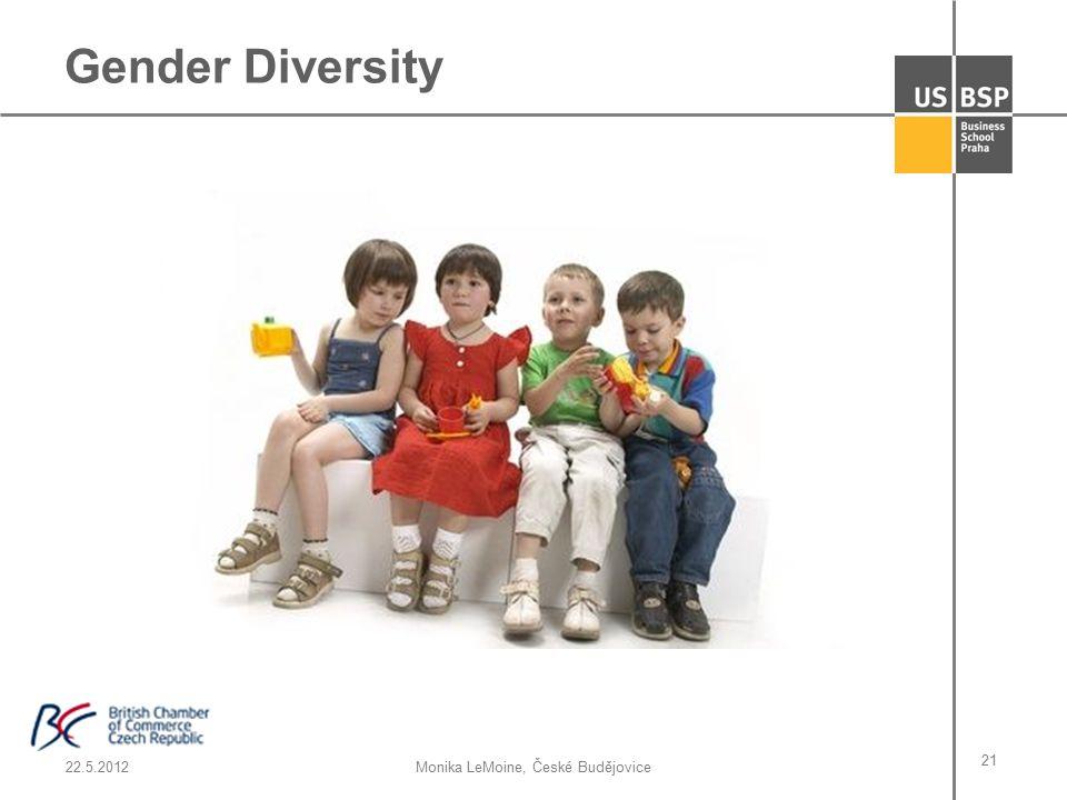 22.5.2012Monika LeMoine, České Budějovice 21 Gender Diversity