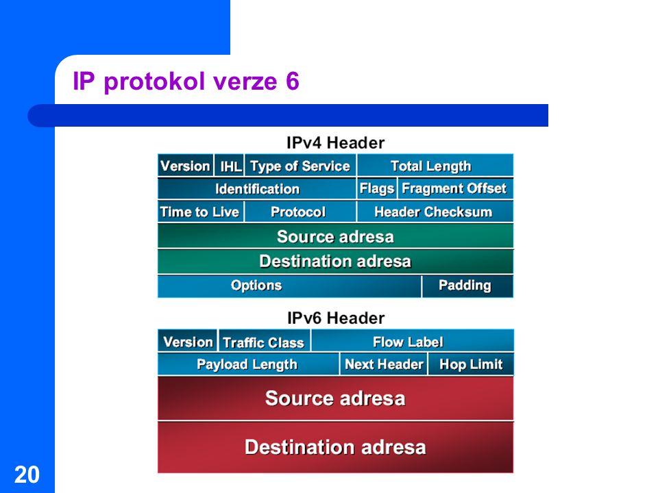 20 IP protokol verze 6
