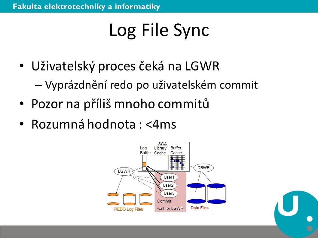 Log File Sync Uživatelský proces čeká na LGWR – Vyprázdnění redo po uživatelském commit Pozor na příliš mnoho commitů Rozumná hodnota : <4ms