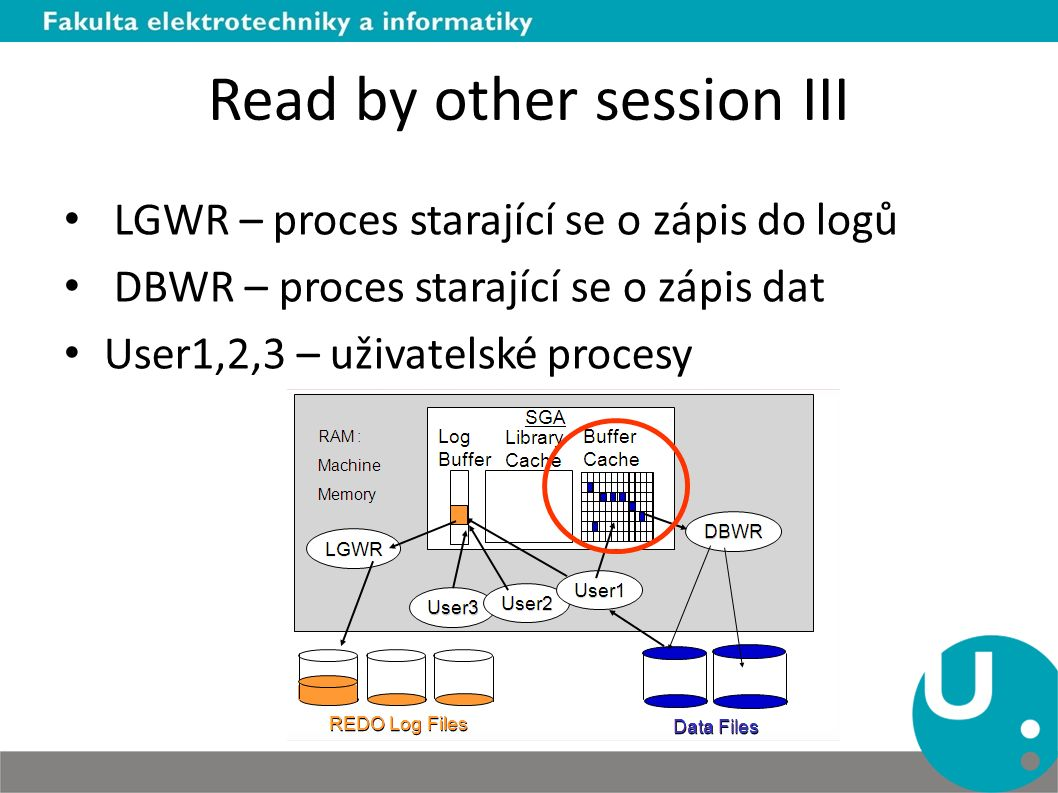 Read by other session III LGWR – proces starající se o zápis do logů DBWR – proces starající se o zápis dat User1,2,3 – uživatelské procesy