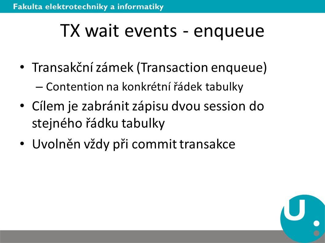TX wait events - enqueue Transakční zámek (Transaction enqueue) – Contention na konkrétní řádek tabulky Cílem je zabránit zápisu dvou session do stejného řádku tabulky Uvolněn vždy při commit transakce