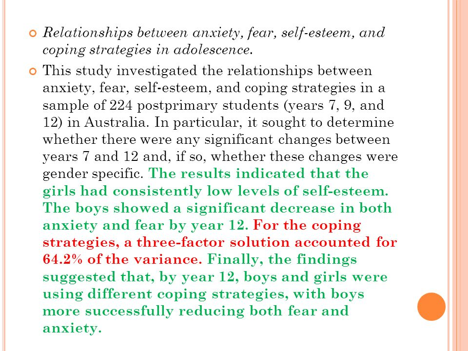 Relationships between anxiety, fear, self-esteem, and coping strategies in adolescence.