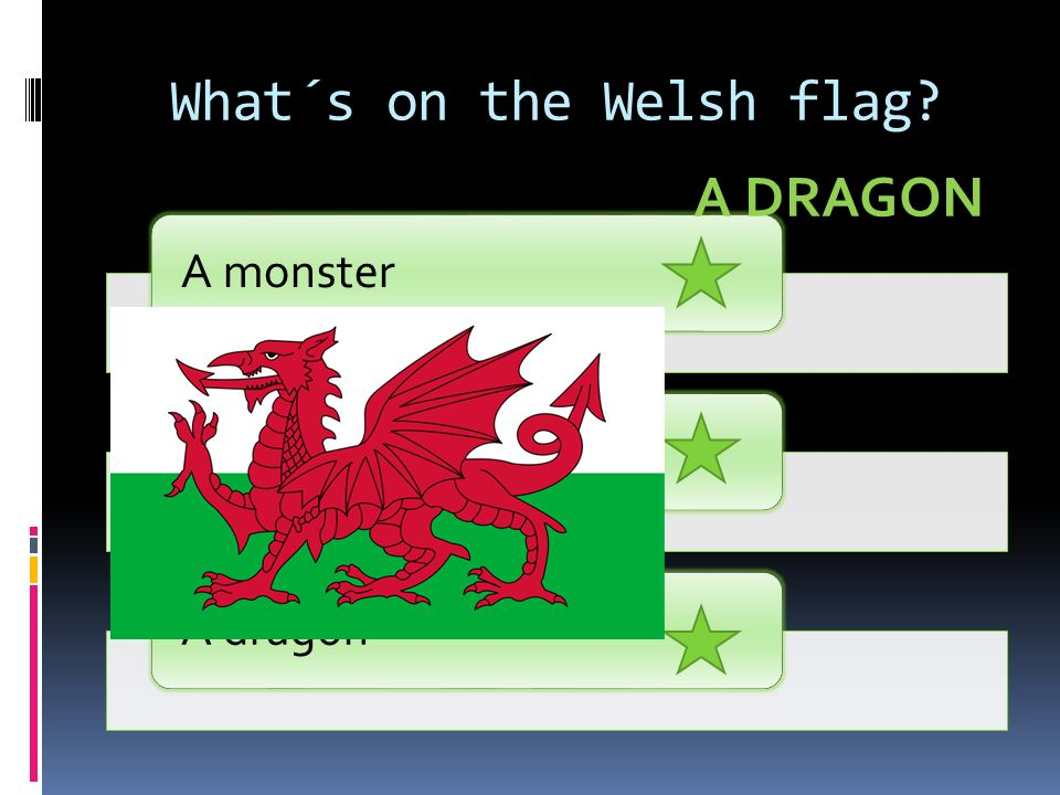 What´s on the Welsh flag? A monsterA horseA dragon A DRAGON