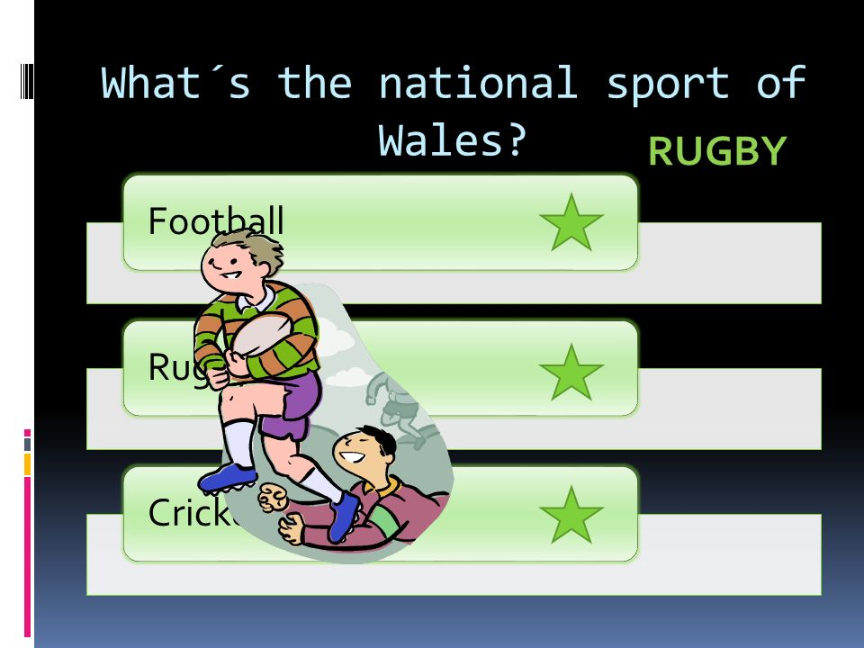 What´s the national sport of Wales? FootballRugbyCricket RUGBY