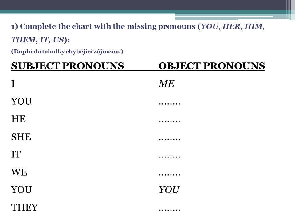 1) Complete the chart with the missing pronouns (YOU, HER, HIM, THEM, IT, US): (Doplň do tabulky chybějící zájmena.) SUBJECT PRONOUNS OBJECT PRONOUNS I ME YOU........