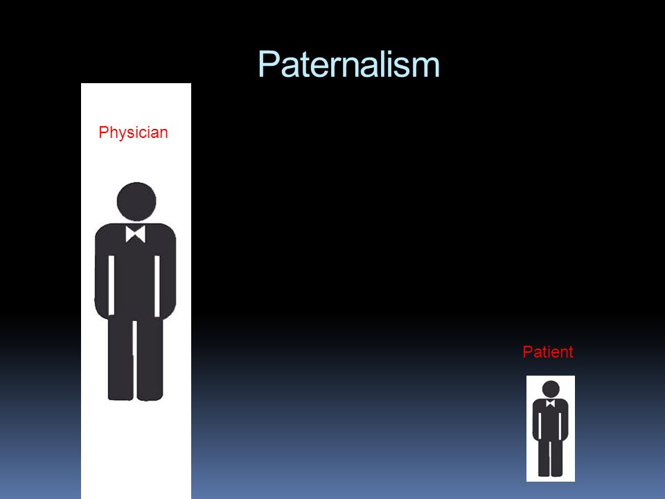 Paternalism Patient Physician
