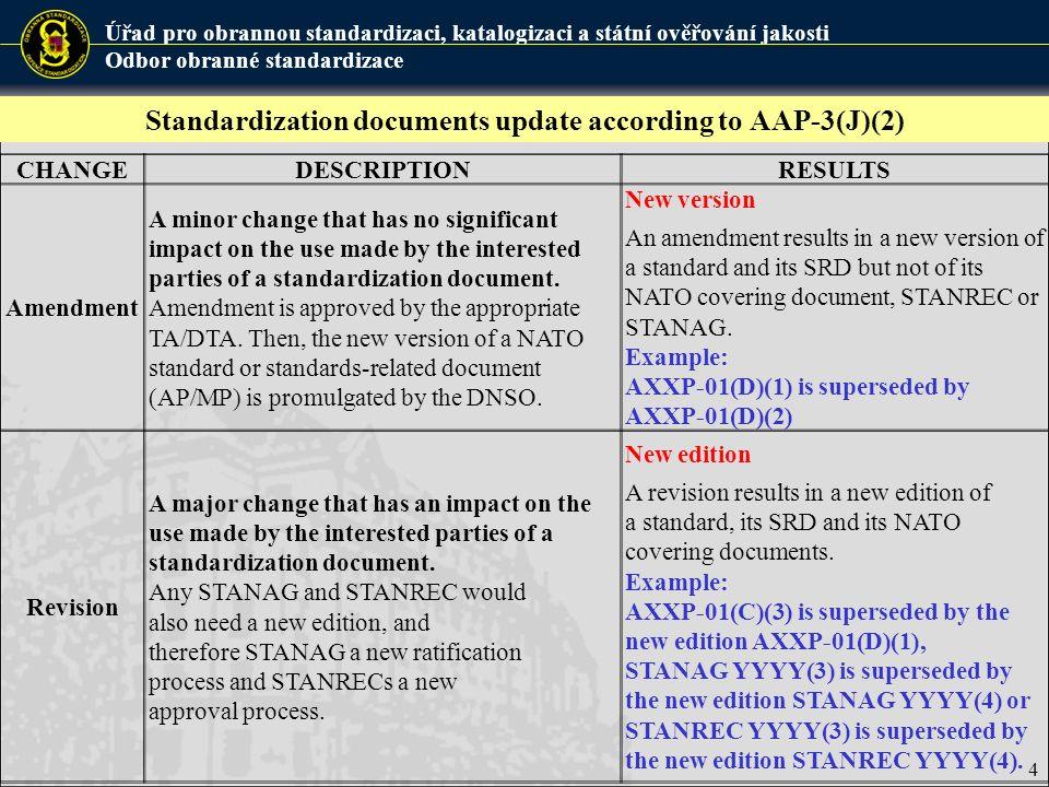 Úřad pro obrannou standardizaci, katalogizaci a státní ověřování jakosti Odbor obranné standardizace 4 Standardization documents update according to A