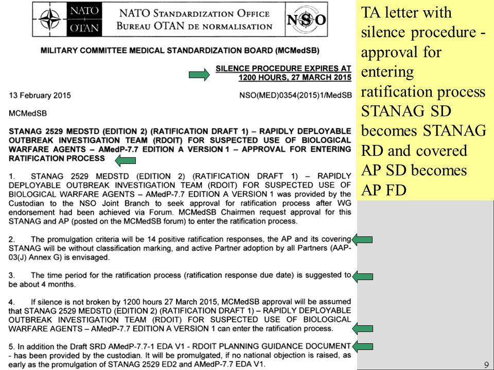 Úřad pro obrannou standardizaci, katalogizaci a státní ověřování jakosti Odbor obranné standardizace TA covering letter with STANAG Ratification Draft in enclosure 10