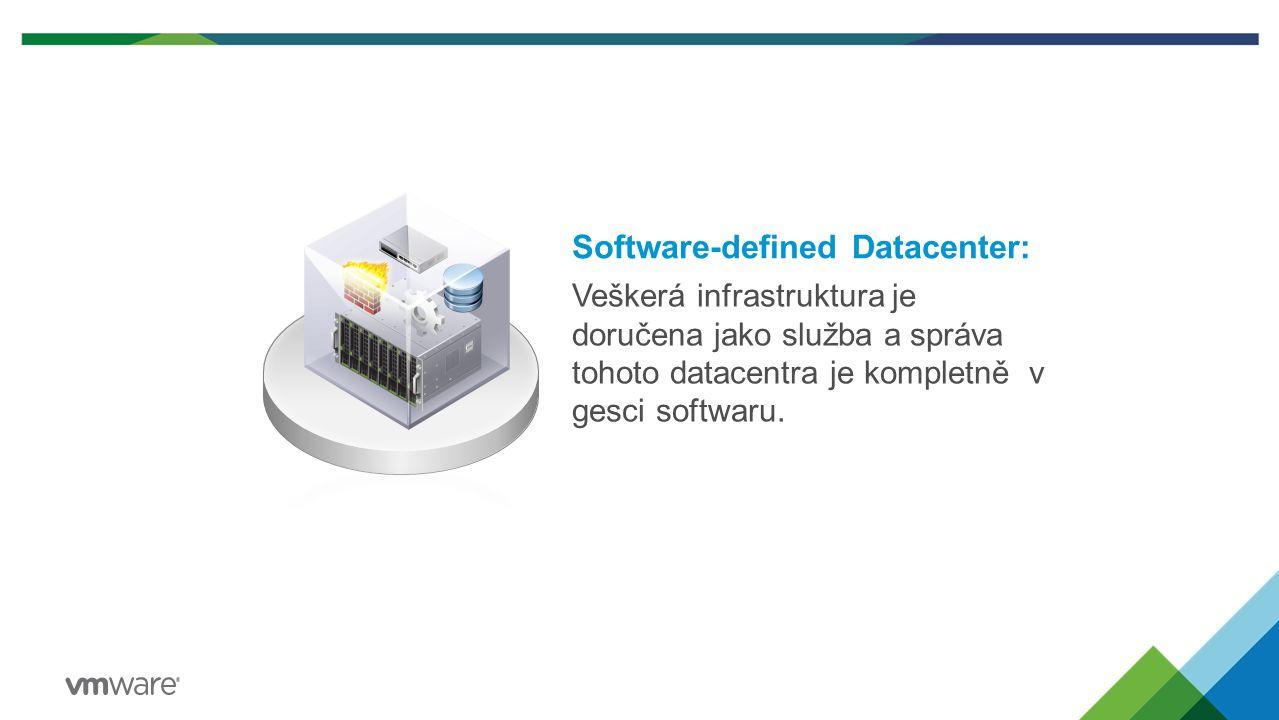 Software-defined Datacenter: Veškerá infrastruktura je doručena jako služba a správa tohoto datacentra je kompletně v gesci softwaru.