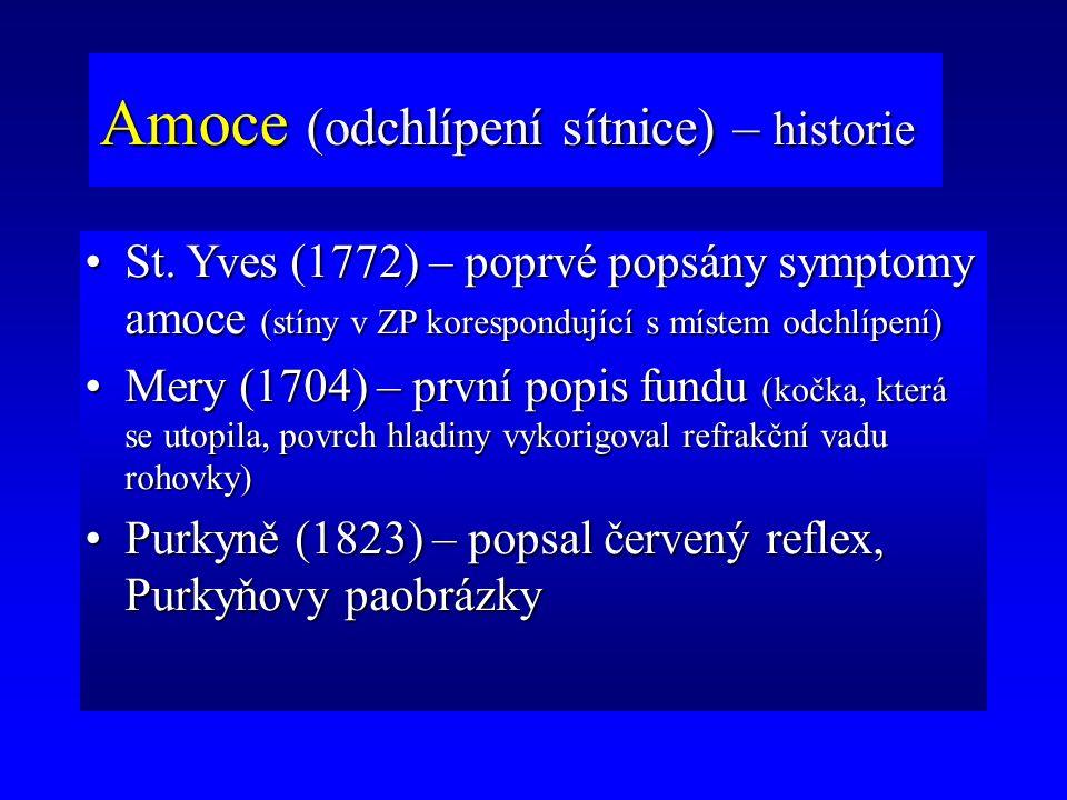Amoce (odchlípení sítnice) – historie St. Yves (1772) – poprvé popsány symptomy amoce (stíny v ZP korespondující s místem odchlípení)St. Yves (1772) –