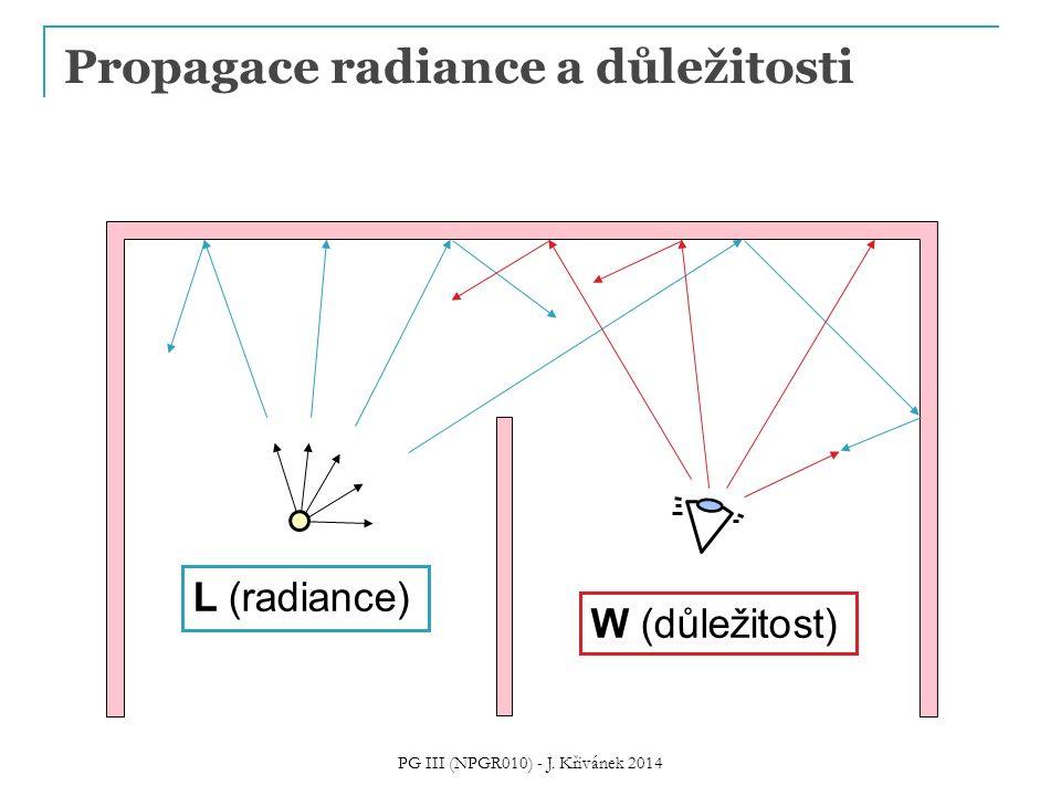 Propagace radiance a důležitosti PG III (NPGR010) - J. Křivánek 2014 L (radiance) W (důležitost)