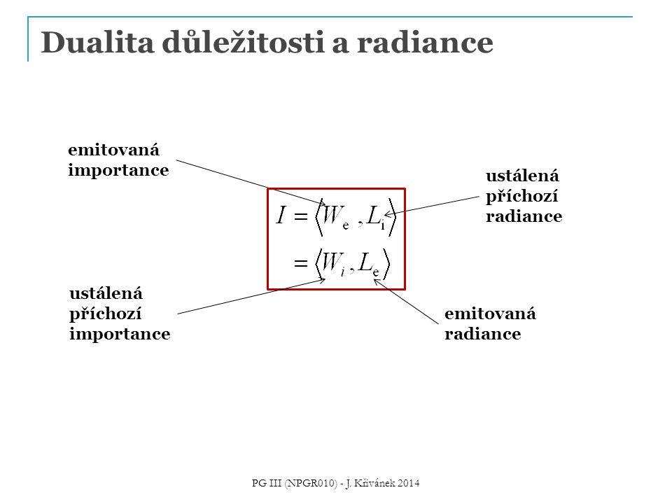 Dualita důležitosti a radiance PG III (NPGR010) - J. Křivánek 2014 emitovaná importance ustálená příchozí radiance ustálená příchozí importance emitov