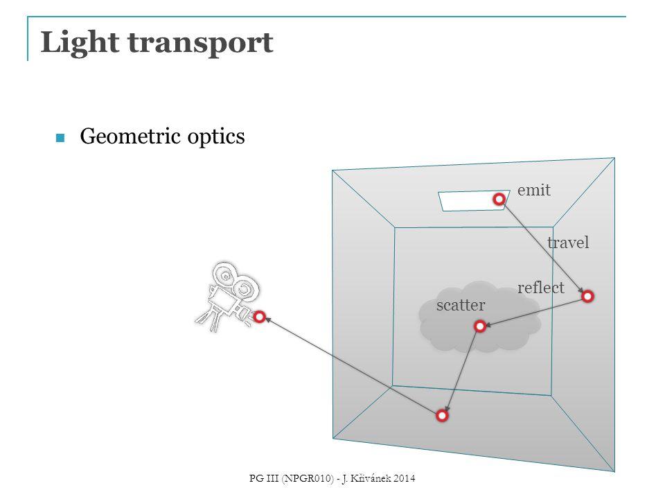 Light transport Geometric optics emit travel reflect PG III (NPGR010) - J. Křivánek 2014 scatter