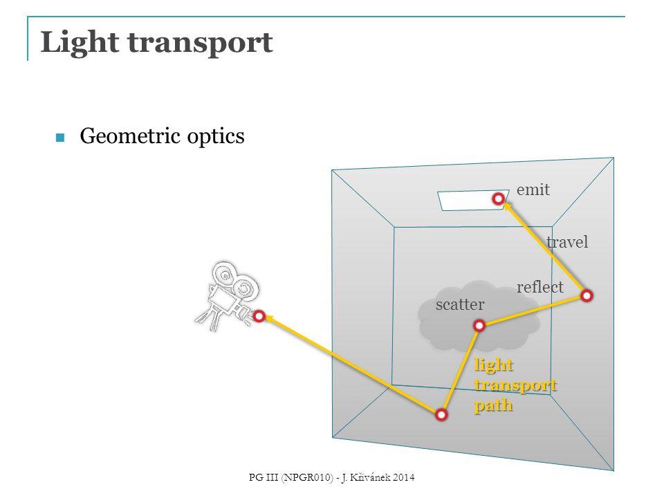 Light transport Geometric optics emit travel reflect PG III (NPGR010) - J. Křivánek 2014 scatter light transport path