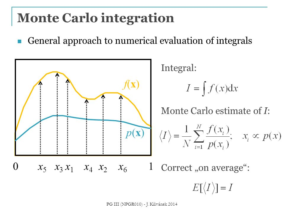 Monte Carlo integration General approach to numerical evaluation of integrals x1x1 f(x)f(x) 01 p(x)p(x) x2x2 x3x3 x4x4 x5x5 x6x6 Integral: Monte Carlo