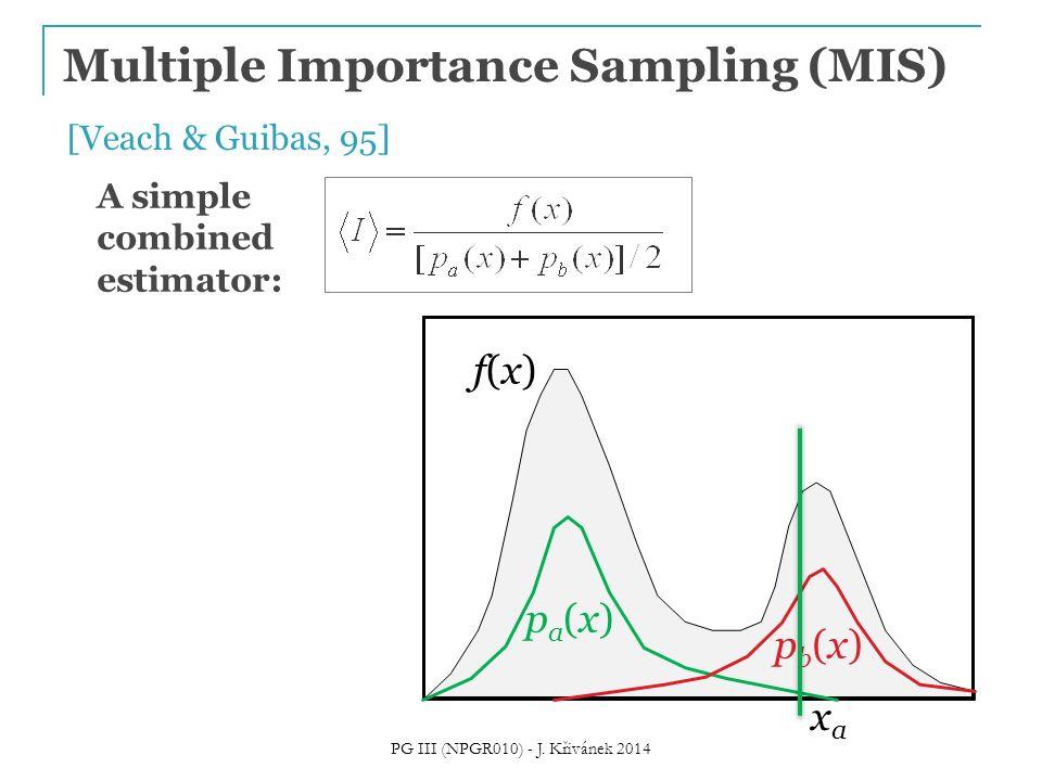 Multiple Importance Sampling (MIS) f(x)f(x) pa(x)pa(x) pb(x)pb(x) [Veach & Guibas, 95] A simple combined estimator: xaxa PG III (NPGR010) - J. Křiváne