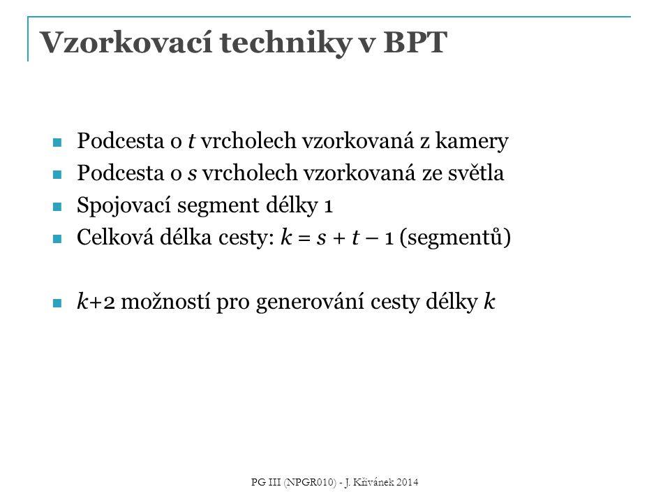 Vzorkovací techniky v BPT Podcesta o t vrcholech vzorkovaná z kamery Podcesta o s vrcholech vzorkovaná ze světla Spojovací segment délky 1 Celková dél