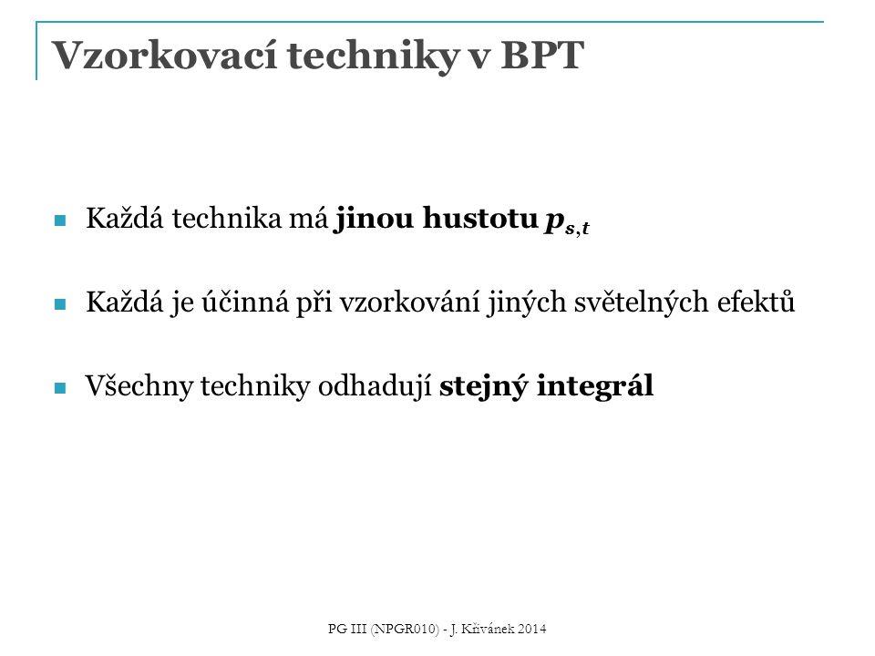 Vzorkovací techniky v BPT Každá technika má jinou hustotu p s,t Každá je účinná při vzorkování jiných světelných efektů Všechny techniky odhadují stej
