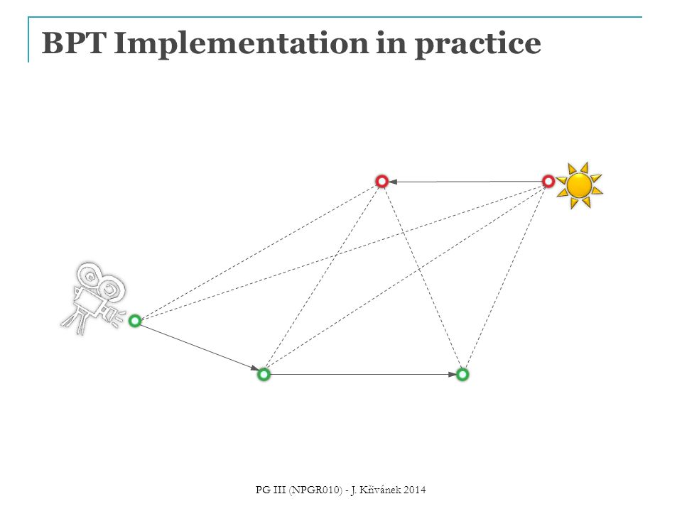 BPT Implementation in practice PG III (NPGR010) - J. Křivánek 2014