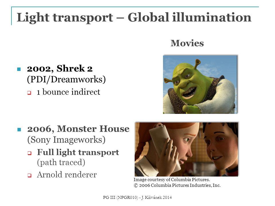 Přenos světla jako integrál přes prostor cest
