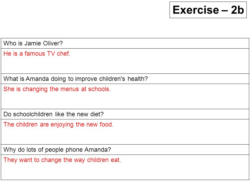 Who is Jamie Oliver.He is a famous TV chef. What is Amanda doing to improve children s health.