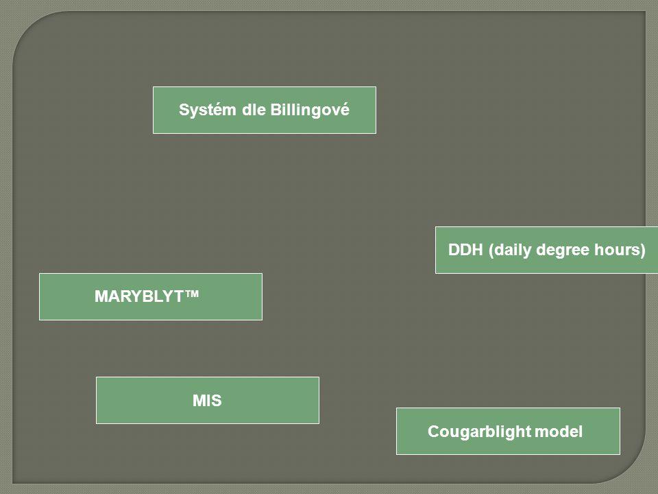 Systém dle Billingové DDH (daily degree hours) MIS MARYBLYT™ Cougarblight model