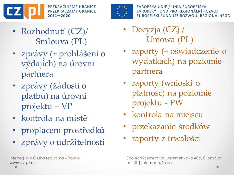 Decyzja (CZ) / Umowa (PL) raporty (+ oświadczenie o wydatkach) na poziomie partnera raporty (wnioski o płatność) na poziomie projektu - PW kontrola na