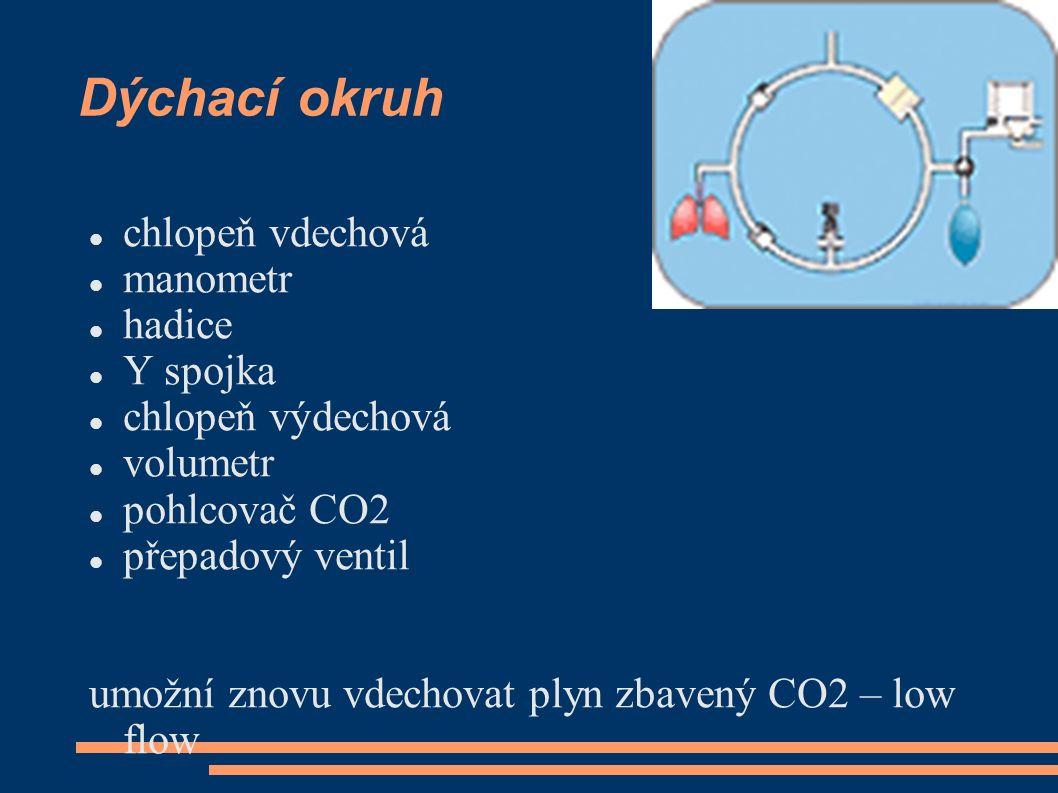 Dýchací okruh chlopeň vdechová manometr hadice Y spojka chlopeň výdechová volumetr pohlcovač CO2 přepadový ventil umožní znovu vdechovat plyn zbavený