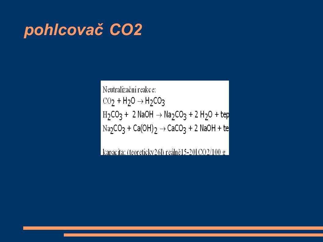 pohlcovač CO2