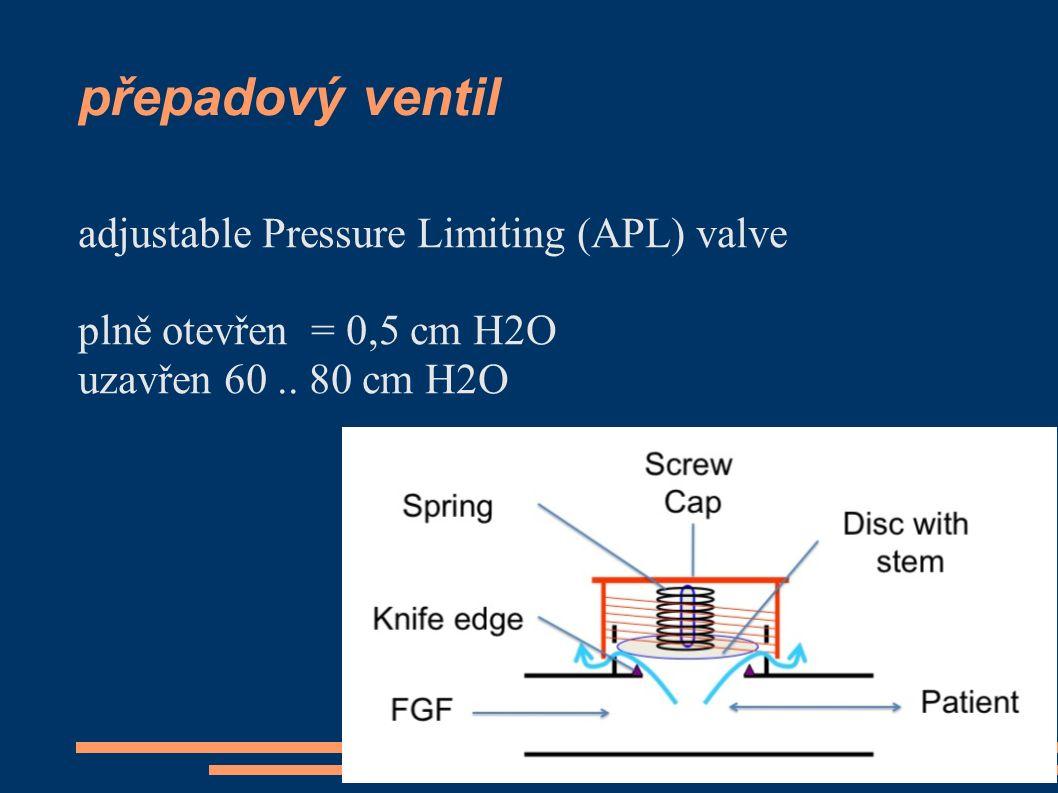 přepadový ventil adjustable Pressure Limiting (APL) valve plně otevřen = 0,5 cm H2O uzavřen 60.. 80 cm H2O