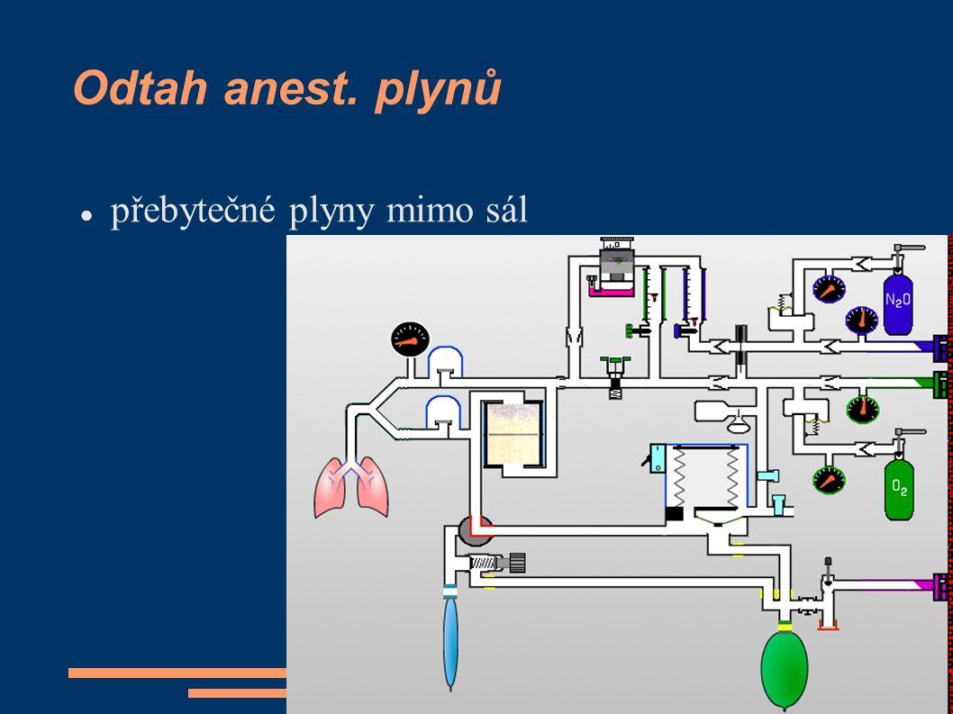 Odtah anest. plynů přebytečné plyny mimo sál