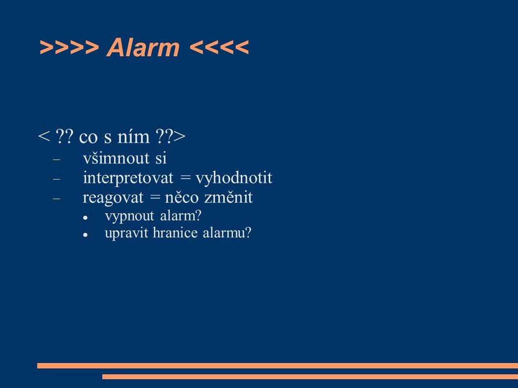 >>>> Alarm <<<<  všimnout si  interpretovat = vyhodnotit  reagovat = něco změnit vypnout alarm? upravit hranice alarmu?