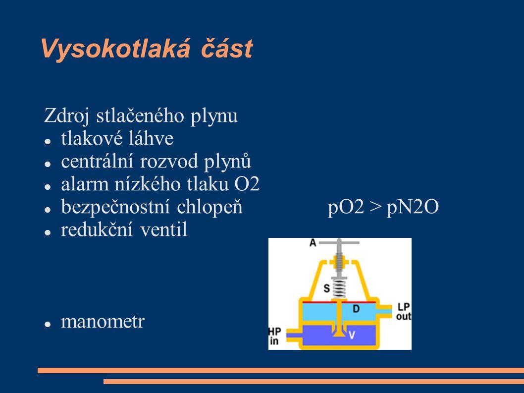 Vysokotlaká část Zdroj stlačeného plynu tlakové láhve centrální rozvod plynů alarm nízkého tlaku O2 bezpečnostní chlopeň pO2 > pN2O redukční ventil ma