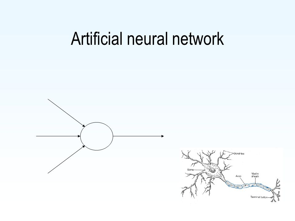 Natural / cybernetical feed-back Feeling Hungry Action: Motivated behaviour CCK motivation Setpoint Hypothalamus Sensors: glucose temperature stomach motility stomach fullness Satisfac tion