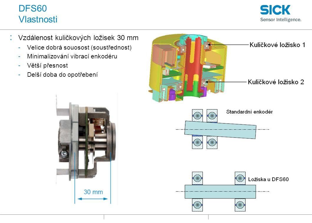 DFS60 Vlastnosti : Vzdálenost kuličkových ložisek 30 mm -Velice dobrá souosost (soustřednost) -Minimalizování vibrací enkodéru -Větší přesnost -Delší doba do opotřebení