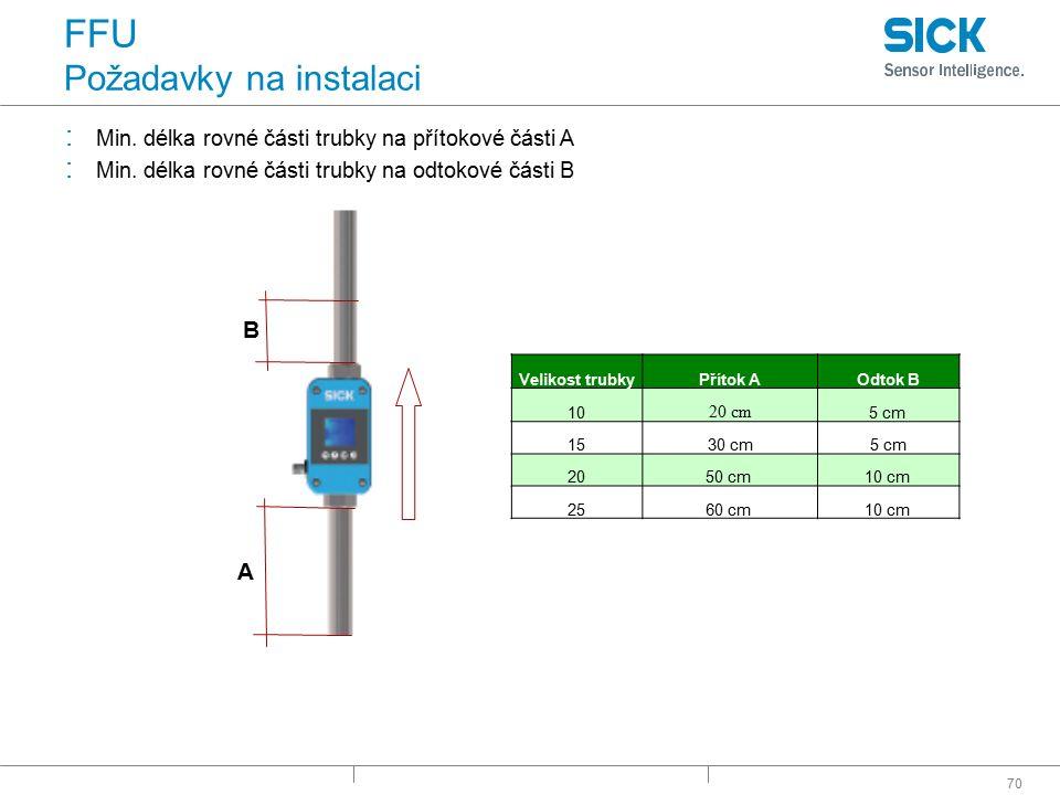 70 FFU Požadavky na instalaci : Min. délka rovné části trubky na přítokové části A : Min. délka rovné části trubky na odtokové části B Velikost trubky
