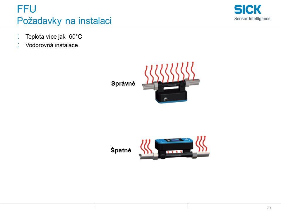 73 FFU Požadavky na instalaci : Teplota více jak 60°C : Vodorovná instalace Správně Špatně