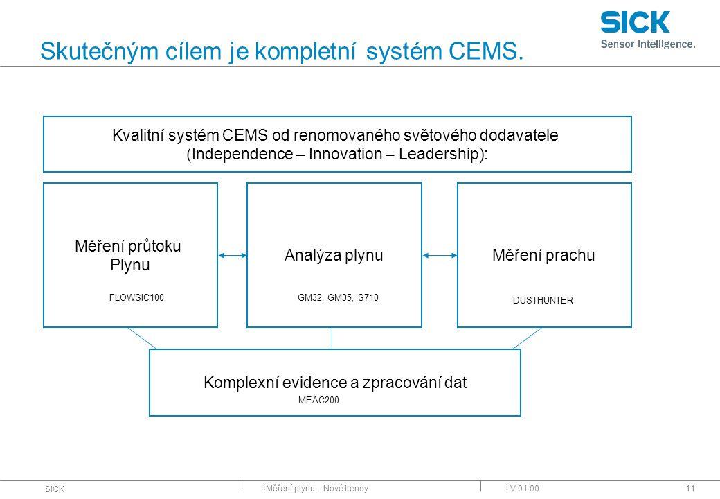 :Měření plynu – Nové trendy SICK : V 01.0011 Skutečným cílem je kompletní systém CEMS. Měření průtoku Plynu Analýza plynuMěření prachu Komplexní evide